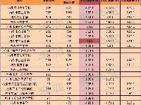 2018杭州民办初中摇号结果查询指南(附