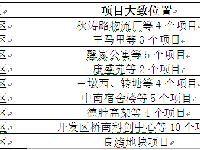 杭州藍領公寓最新進展(持續更新)