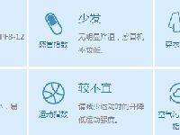 佛山今日天气:小雨  最低气温17℃