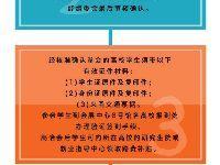 2017宁波高洽会路费补贴领取流程(图解