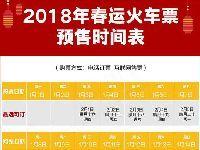 2018南京春节火车票怎么抢?春运抢票全攻