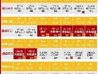 2018南京春运火车票购票提醒