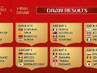 最新2018俄罗斯世界杯赛程表一览(表格)