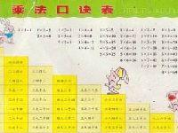 """中国数学教材英国走红 教师对""""九九乘法"""
