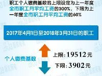 2017上海社保缴费基数标准+上下限+缴费