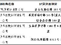 上海驾校投诉排名榜单 哪些驾校投诉率最