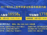 2017年上海8月拍牌:个人额度10558辆 警