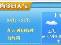 8月21日上海天气预报:多云到阴有时阵雨