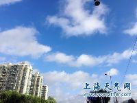 8月23日上海天气预报:多云 午后阵雨 最