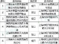 上海37家药店 26家医疗机构纳入医保定点