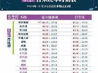 最新上海地铁5号线时刻表(莘庄-奉贤新城