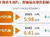 上海油价调整最新消息 12月29日95号汽油