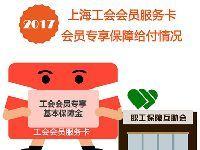 上海工会会员服务卡办理流程及办理地点