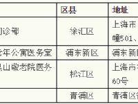 上海拟新增4家医保定点医疗机构|附地址