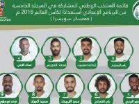 2018世界杯沙特队阵容公布:沙特队世界