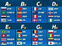 2018世界杯小组出线名单预测 俄罗斯世界