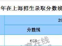 2017高考重点大学上海招生录取分数线及