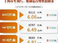 上海油价调整最新消息 95号汽油涨至6.9