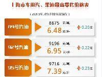 上海油价调整最新消息 3月1日95号汽油涨