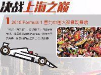 2019年上海F1大奖赛决战上海之巅套票购