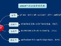 2019春节高速免费时间及通行指南