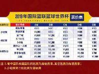 2019男篮世界杯门票价格表一览