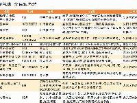 2017中国沈阳国际旅游节秋季游启幕