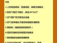 广东卫计委发通知:这53种疾病不需要输