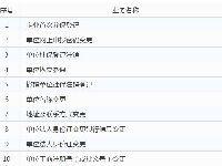 深圳人才园服务大厅可办理155项社保业务