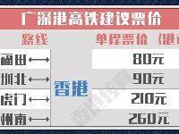 广深港高铁香港段(开通时间+线路图+班