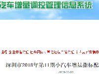 2018年11月深圳车牌摇号竞价指标数量出