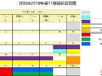 2018年11月深圳车牌竞价日历表一览 重要
