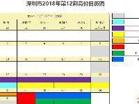 2018年12月深圳车牌竞价流程时间一览 附