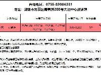 2018年4月深圳大运中心免费开放时间攻略
