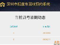 深圳车辆报废预约系统排队派号进度情况
