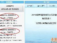 2018年第5期深圳车牌竞价结束 个人成交