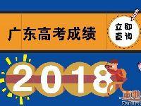 2018年广东高考成绩公布查询时间一览