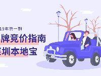 2019年第1期深圳车牌竞价指南(数量+时