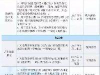 2017无锡人去江西旅游 全省5A景区半价