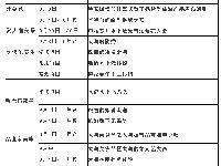 2017无锡鼋头渚渔家风情节(时间+门票+