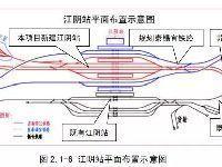 江阴高铁站什么时候开工?