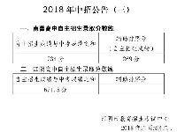 2018江阴高中、南菁高中自主招生分数线