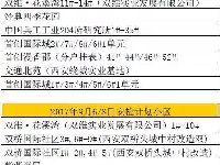 2017西安9月停气安检计划