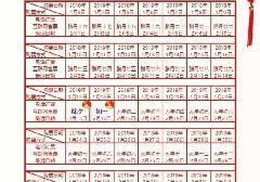 2018年春运火车票预售时间表