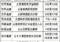 2017清明节北京高速拥堵路段和拥堵时间提示
