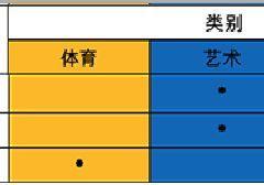 2017北京延庆小升初特长生招生学校名单及项目汇总