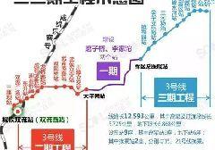成都地铁3号线三期首个高架站植物园站预计5月底封顶