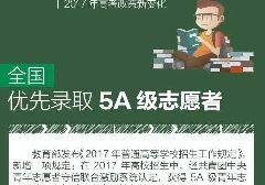 2017高考新政盘点(持续更新)