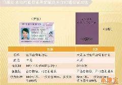 电子台湾通行证对比本式台湾通行证有什么优点