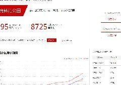 重庆二手房价格走势查询
